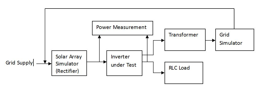 Intelligent Capacitor Testing and Reporting System, ICTRS Systems